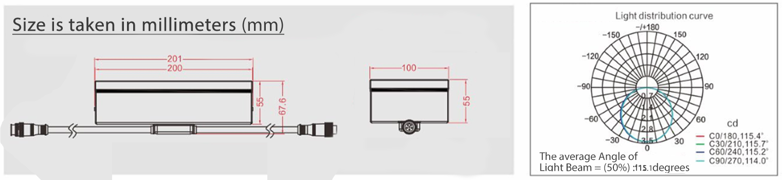 rectangular size